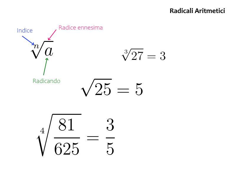 Radicali Aritmetici - Matematica