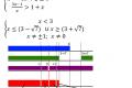 Sistemi di disequazioni - Matematica