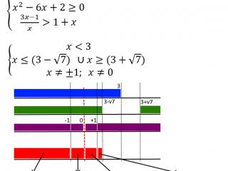 Sistemi di disequazioni - Esempio 1