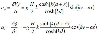 Componenti dell'accelerazione lungo y e z