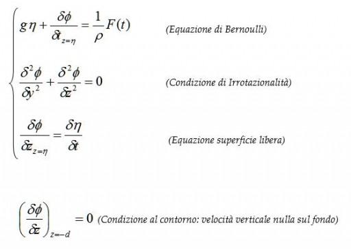 Sistema di Stokes al primo ordine per onde di mare