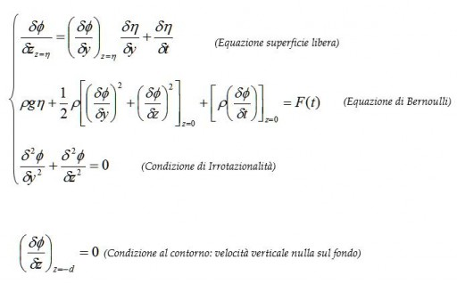 Sistema generale di Stokes per onde di mare