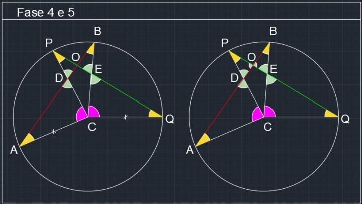 Circonferenza P071 -03- Problemi di Geometria Euclidea