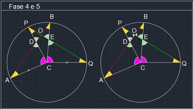 Soluzioni problemi di geometria online dating
