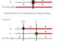 Disequazioni fratte con parametro - Matematica