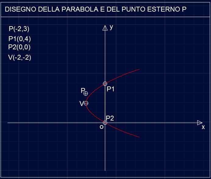 Parabola P103 - 01