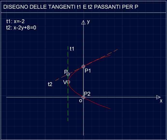 Parabola P103 - 02