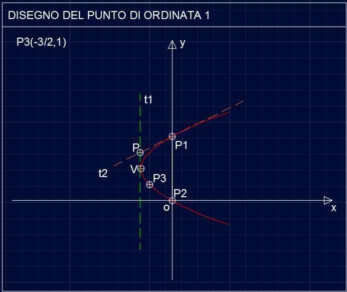 Parabola P103 - 03