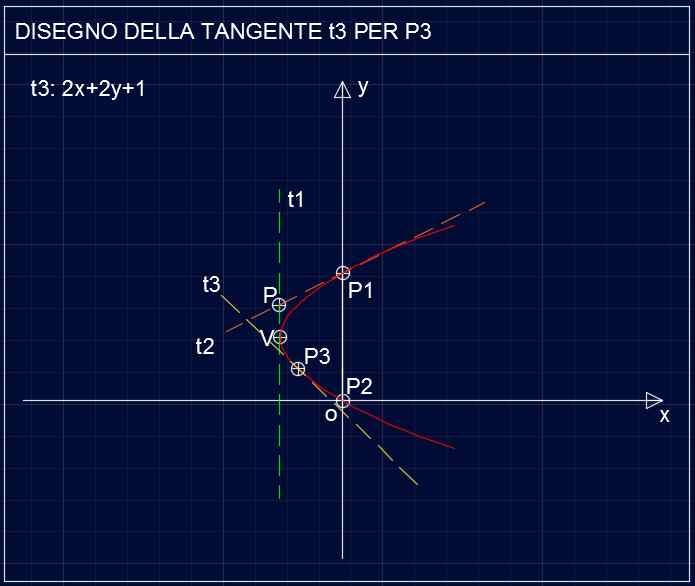 Parabola P103 - 04