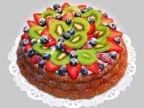 Torta, torte - Interpretazione dei sogni