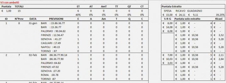 Metodo V3 - Puntata solo estratto