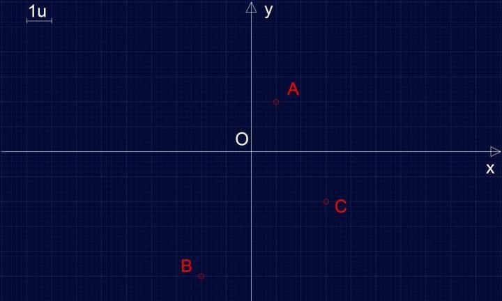Retta R137 - Disegno del piano cartesiano e dei punti del problema