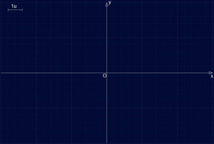 Studio di Funzione SF005 - Piano Cartesiano Oxy