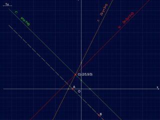 Retta R103 - Retta perpendicolare al segmento AB