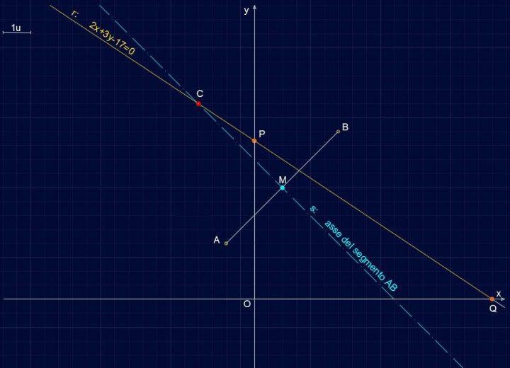 Retta R141 - Asse del segmento, Punto medio M e Punto C