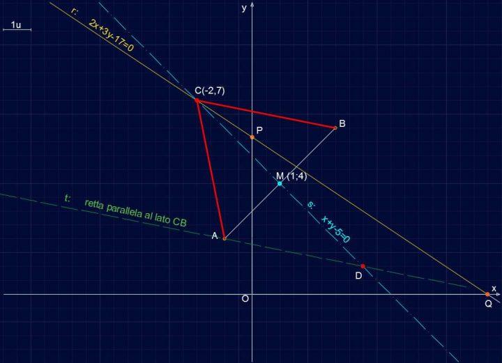 Retta R141 - Retta t e individuazione del punto D