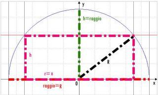 Cilindri nella semisfera - Questionario - Quesito 2