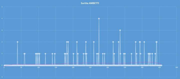 Ambetto - aggiornato al 15 settembre 2017