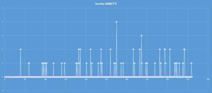Ambetto - aggiornato al 17 settembre 2017