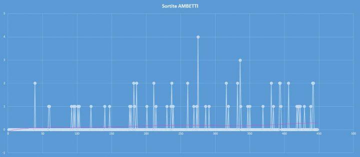 Ambetto - aggiornato al 9 settembre 2017