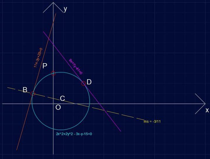 Circonferenza C173 - tangente in D