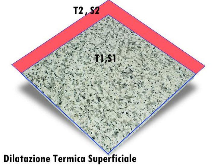 Termodinamica T020 - Problemi di Fisica