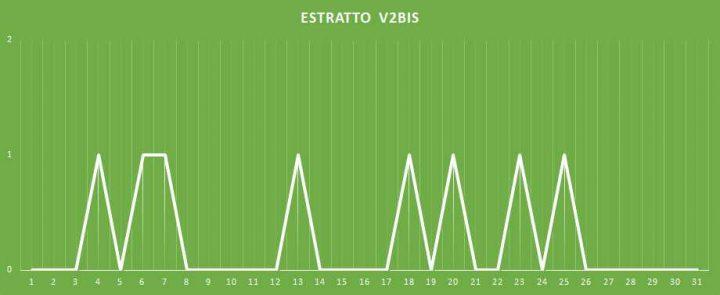 Estratto V2BIS - aggiornato al 17 Gennaio 2018