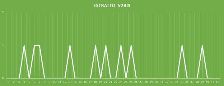Estratto V2BIS - aggiornato al 24 Gennaio 2018