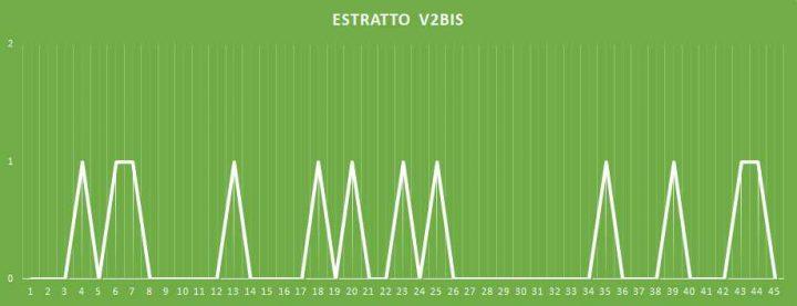 Estratto V2BIS - aggiornato al 26 Gennaio 2018
