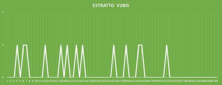 Estratto V2BIS - aggiornato al 11 febbraio 2018