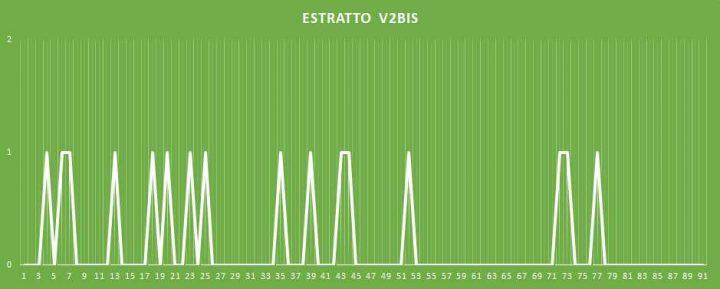 Estratto V2BIS - aggiornato al 23 febbraio 2018