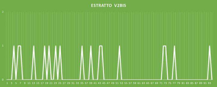 Estratto V2BIS - aggiornato al 25 febbraio 2018