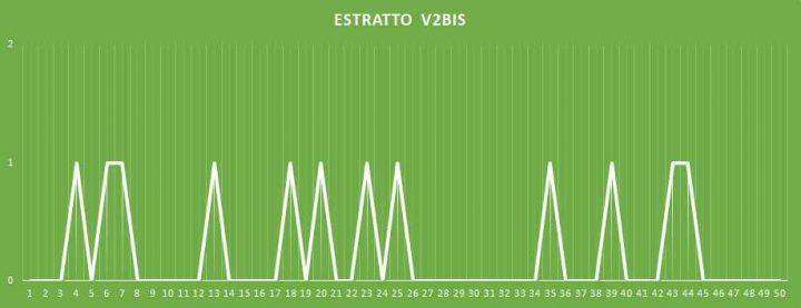 Estratto V2BIS - aggiornato al 31 Gennaio 2018