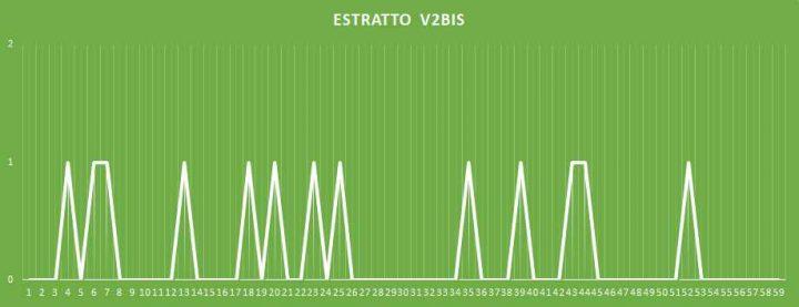 Estratto V2BIS - aggiornato al 4 febbraio 2018