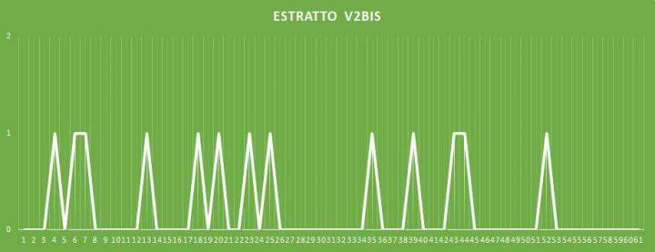 Estratto V2BIS - aggiornato al 7 febbraio 2018