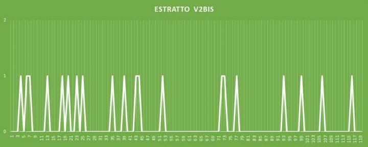 Estratto V2BIS - aggiornato al 11 Marzo 2018