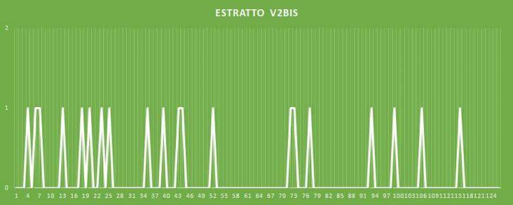 Estratto V2BIS - aggiornato al 16 Marzo 2018