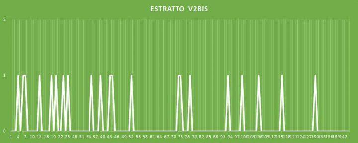 Estratto V2BIS - aggiornato al 23 Marzo 2018