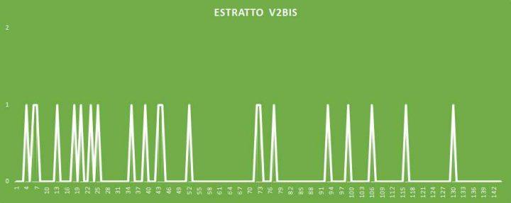 Estratto V2BIS - aggiornato al 25 Marzo 2018
