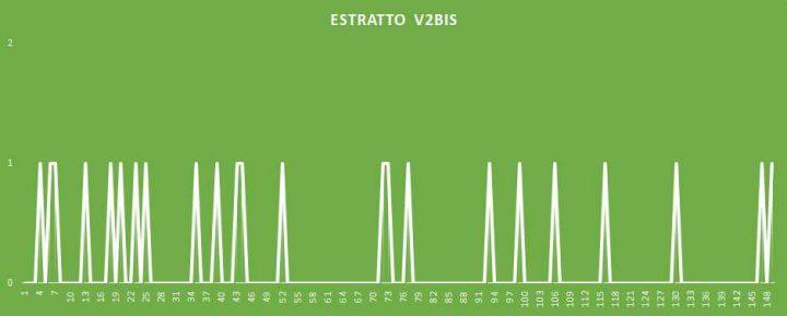 Estratto V2BIS - aggiornato al 28 Marzo 2018