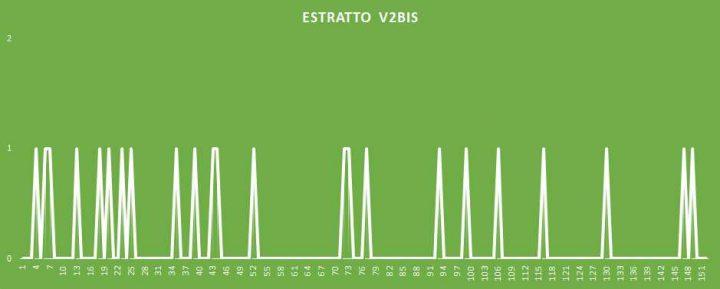 Estratto V2BIS - aggiornato al 30 Marzo 2018