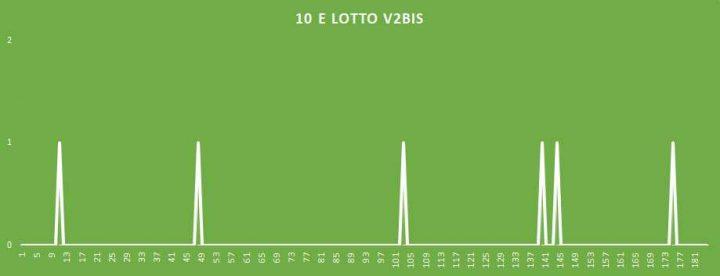 10eLotto V2BIS - aggiornato al 15 Aprile 201810eLotto V2BIS - aggiornato al 15 Aprile 2018