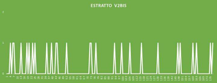 Estratto V2BIS - aggiornato al 11 Aprile 2018