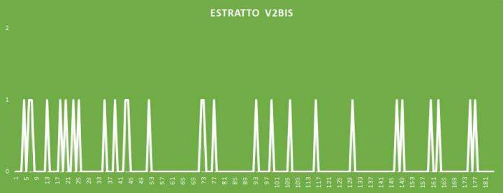 Estratto V2BIS - aggiornato al 15 Aprile 2018