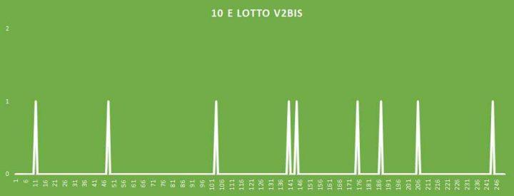 10eLotto V2BIS - aggiornato al 25 Maggio 2018