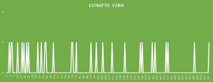 Estratto V2BIS - aggiornato al 9 Maggio 2018