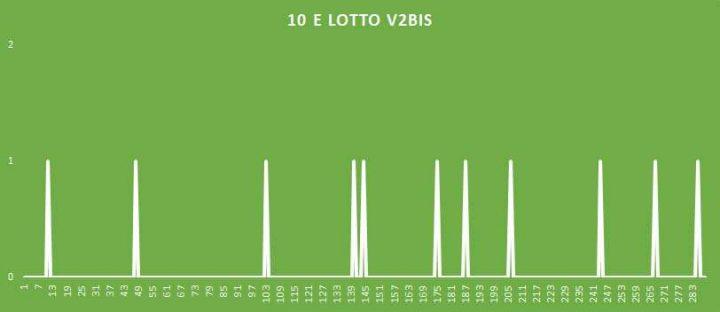 10eLotto V2BIS - aggiornato al 24 Giugno 2018