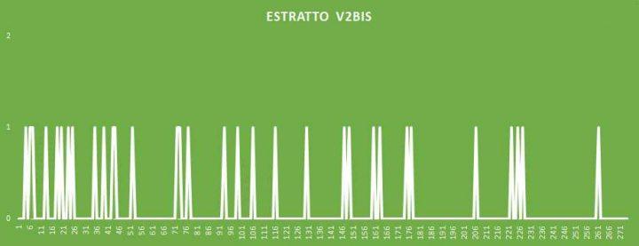 Estratto V2BIS - aggiornato al 10 Giugno 2018