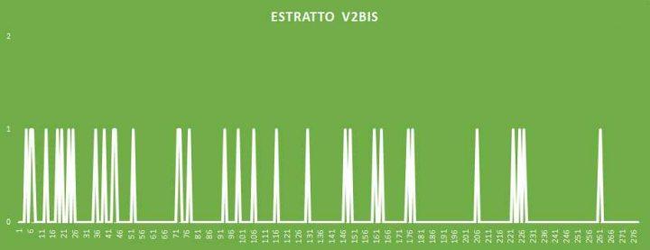 Estratto V2BIS - aggiornato al 15 Giugno 2018