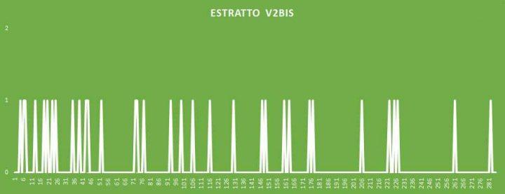 Estratto V2BIS - aggiornato al 22 Giugno 2018